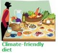 climate_friendly_diet_l